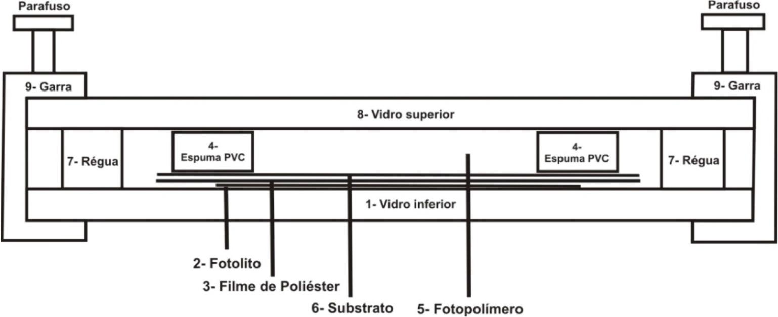 montagem-ordem-conjunto